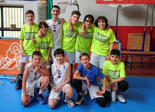 Basket: Under 13, l'Eteila travolge il Tortona