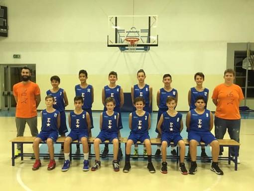 Basket: Brilla una nuova stella in casa Eteila, è l'Under 13 di Rosset e Rossi