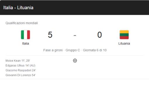 Calcio: Italia-Lituania 5-0, la Svizzera pareggia; bene per l'Italia